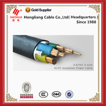 Construction Application and PVC Insulation Material types of electrical wires and cables