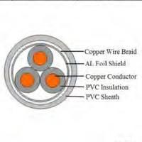 JB8734.5 300/300V AL Foil shield copper wire braid 3 core 4mm flexible cable