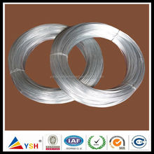 The Best Price Galvanized Iron Wire Reliable Supplier (100% Factory)