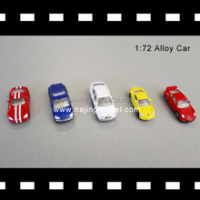 In stocks different sizes model material scale model car