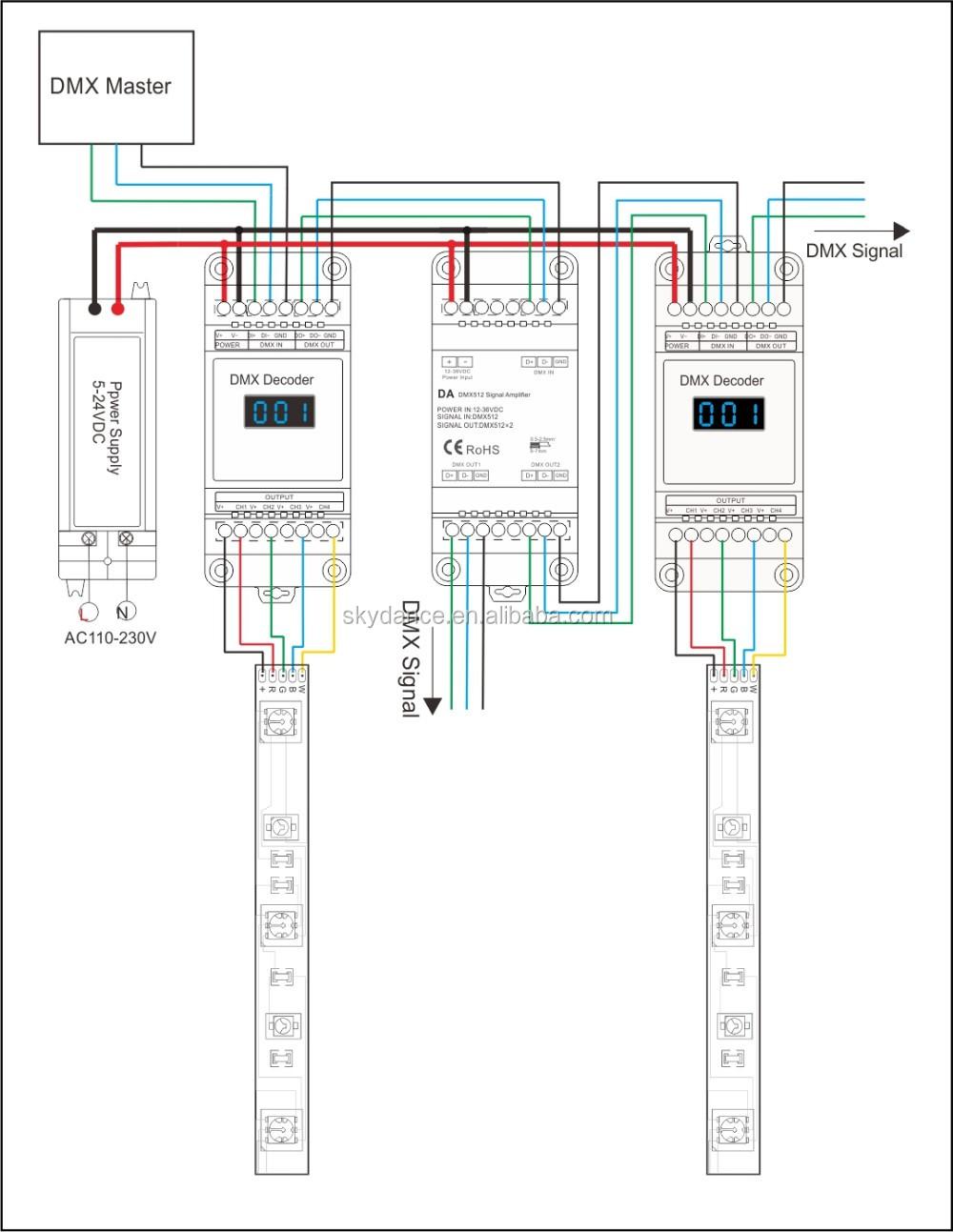 Dmx Splitter Diagram Electrical Wiring Diagrams Hot Sale Din Rail Mounted Wireless 2 Ch Da 1