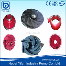 slurry pump components, slurry pump parts, pump rubber parts
