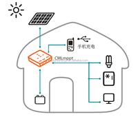 15Wp Solar power system