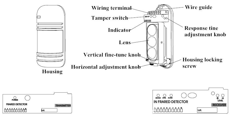 SMQT-ABE sensor (2)
