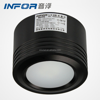 low power consumption, saves over 80% of energy & Brighter and uniformity illuminated image surface mounted COB led Spot light