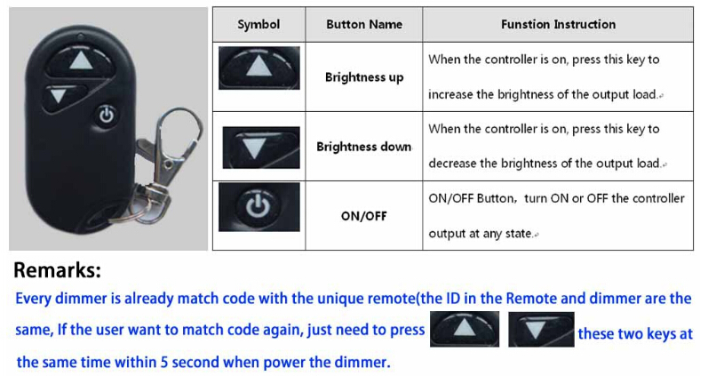 RF 3 keys RF Wireless led dimmer DC12-24V