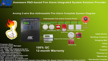 2wires Addressable CE Certified Fire Alarm Control Panel Systems For Factory Usage
