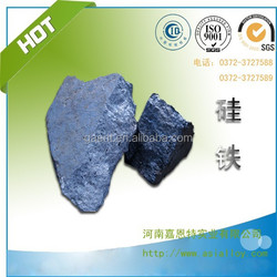 ISO approval ferro silicon 75 72 65 best price