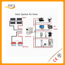 Top Selling in North America 2015 High Quality Low Price 1500W Solar system