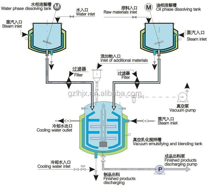 car body manufacturing process pdf