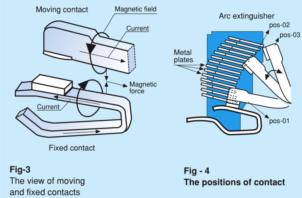 Shunt Trip Breaker Wiring Diagram For Circuit Electrical