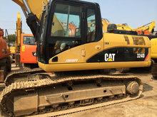 La excavadora La excavadora usada de Caterpillar 324D para vender