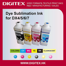 Textile Sublimation Transfer Dye Ink Print on polyester fabrics, dye-sub Ink for Roland inkjet printers