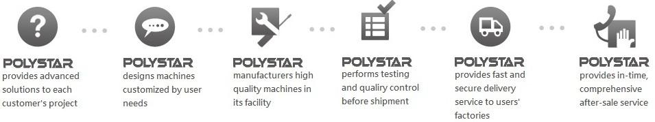 why polystar.jpg
