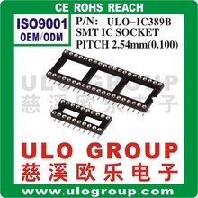 profession electronic components factory $keyword$ with UL TUV 029 ULO group