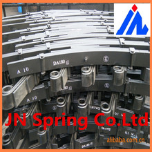 Flat spring steel good elasticity Leaf spring High precision spring for heavy truck