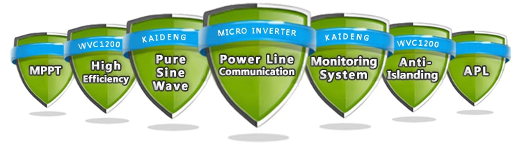 DC To AC converter Solar Micro inverter for solar energy system use in home/small business