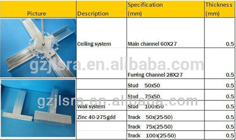 Malaysia Metal Stud/track Drywall Framing/profile Systems - Buy ...