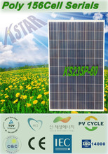 A grade PV panels from zhejiang Poly 235w,240w,250w(KS235P-60)/High quality,cheapest price solar panel in China manufacturer