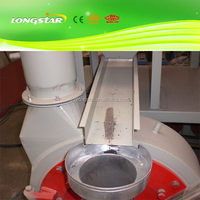 Top grade promotional small plastic bottle pulverizer