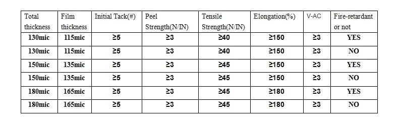 pvc tape data sheet