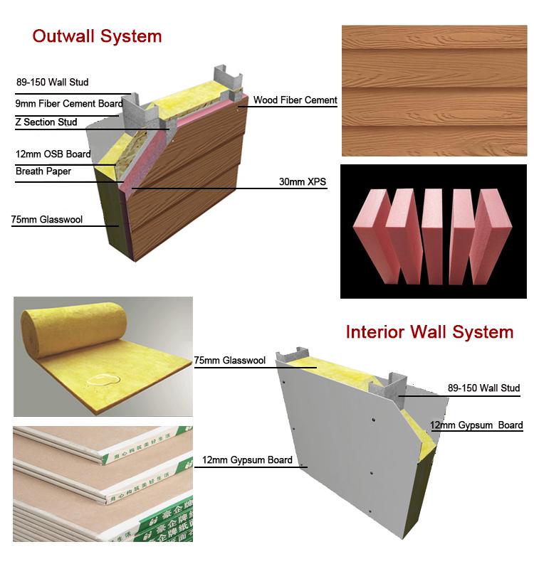 China Prefabricated Modular Kit Homes For Australia With Au Standard ...