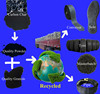 /product-gs/professional-tyre-pyrolysis-carbon-black-use-machine-supplier-60308854715.html