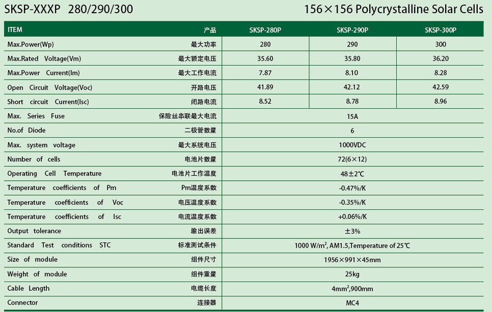 300w Solar Panel Price India Polycrystalline Large