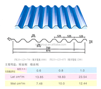 aluminium corrugated roofing sheets in competitive price
