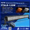 Tiny led headlight kit 120W led auto headlight led headlight h4