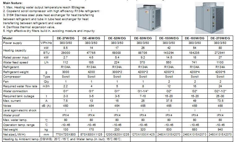 Deron тепловой насос, высокая температура тепловой насос, 80 ~ 90 градусов