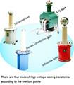 las pruebas hzd acerca de transformador de aceite del transformador seco transformador de inflables del transformador de la serie del transformador