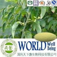 Hot sale Sinomenine/Caulis Sinomenii extract/Release histamine plant extract