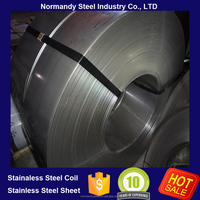 hrc steel coil 201 stainless steel hot rolled steel coil manufacture