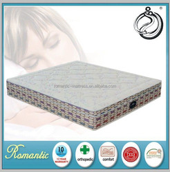 2015 bedroom furniture comfortable pocket spring mattress online shopping india