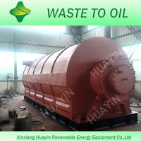 Waste Tire and Plastic Recycling Pyrolysis Equipment to Fuel Oil Renewable Energy Permitting from Goverment