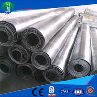 lead products price