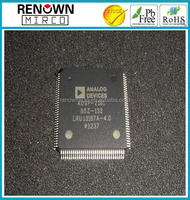 ADSP-2181BSZ-133 all electronic component from china/single board computer/bluetooth speaker module/ic stk4141 original