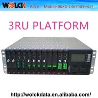 Optical Transmission Platform with SNMP Management Module
