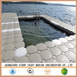 HIGH Quality Fishing Cage for fish farm pontoon cube