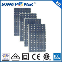 Cheapest bipv solar panel with 300w 1000v