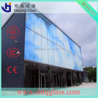 3mm-19mm tempered glass price/tempered glass for sunroom with CE/CCC/ISO9001