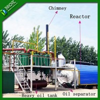 8 tons per batch Tire recycle pyrolysis machine