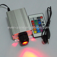 Fibre optic LED source of light (light engine) changing colours + remote control