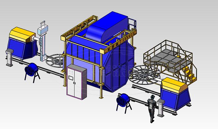 used rotational molding machine sale