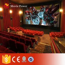 lucrative proposition 4d imax cinema