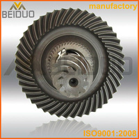 ODM Gear Cogs Factory