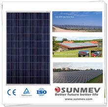 solar panels 250 watt with full certificates, price per watt solar panels in india