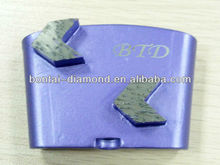 Constructional Hardware Tools for Grinding and Polishing