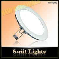 2014 Latest Price led panel licht